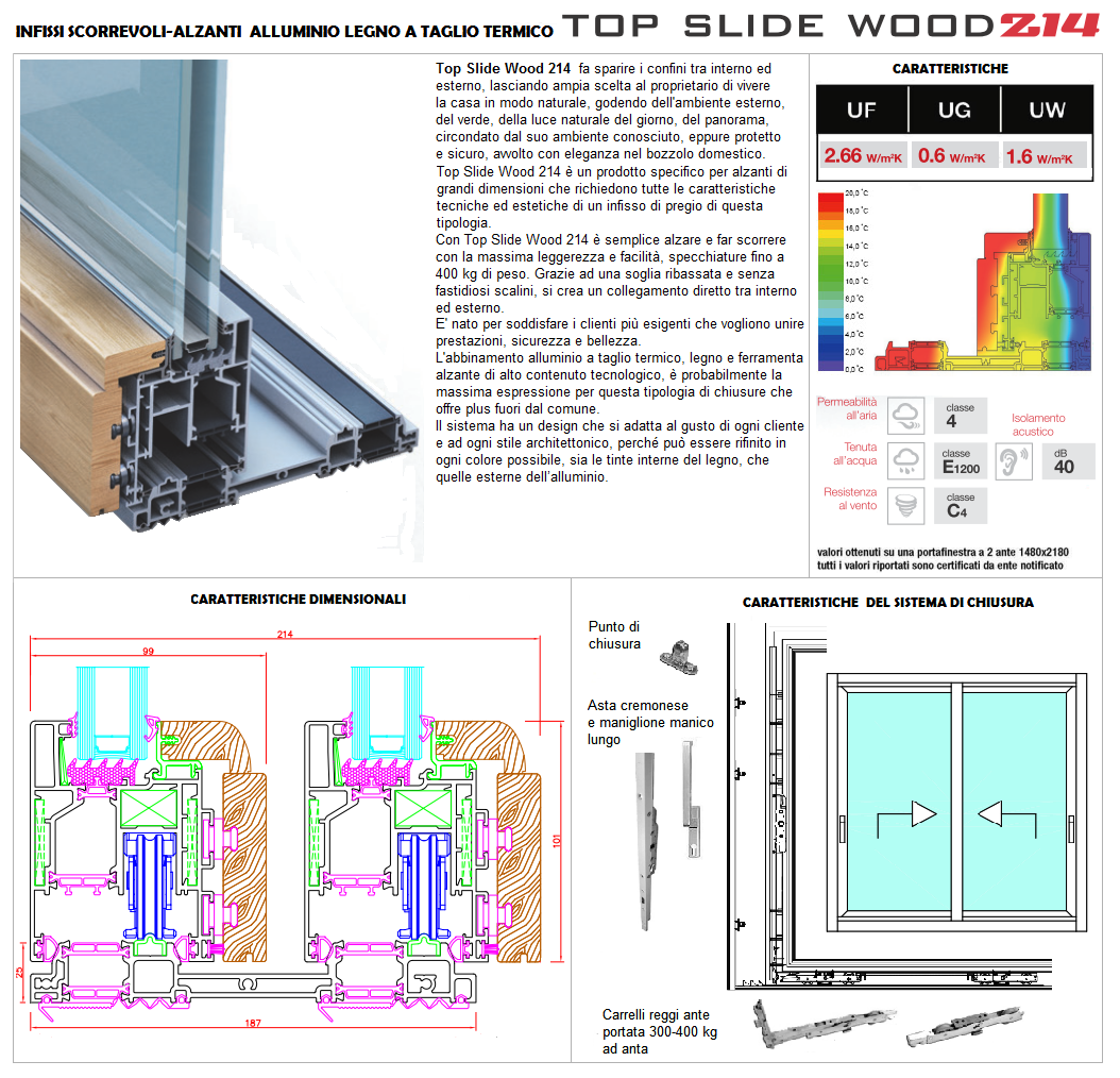 Top Slide Wood 214