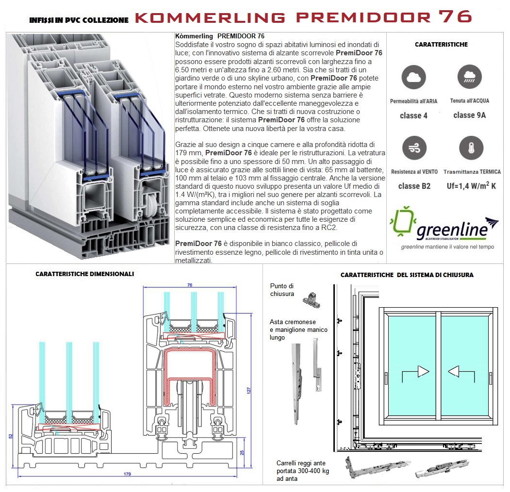 KOMMERLING PREMIDOOR 76